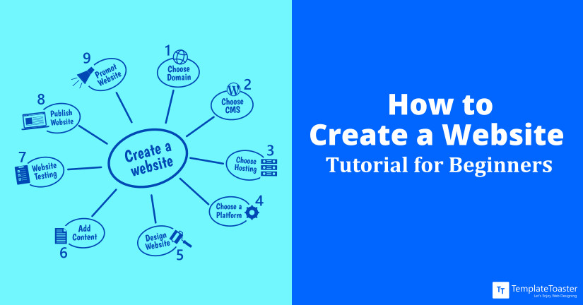 How To Create A Website Step-by-Step Guide